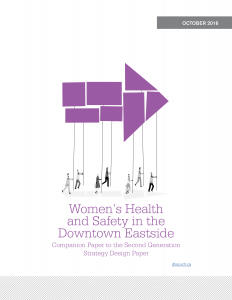 First ever Vancouver Coastal Health Downtown Eastside Women's Health & Safety Strategy